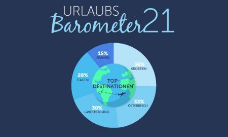 Izvor Gruber Reisen i Traveller online web